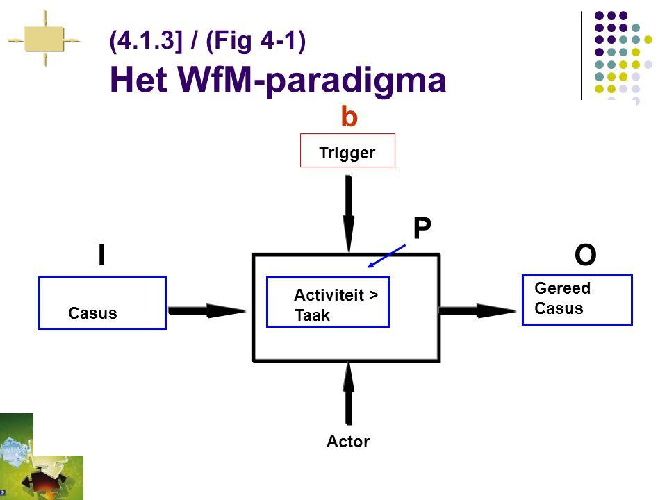 (4.1.3] / (Fig 4-1) Het WfM-paradigma